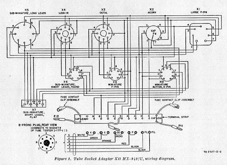 Tube tester collection on hose tester, inverter tester, corevalve compression tester, air filter tester, line tester, block tester, backflow tester, vacuum tester, cable tester, lamp tester, fuse tester, electronic ignition tester,