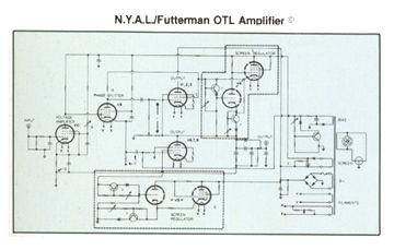 The Julius Futterman Story
